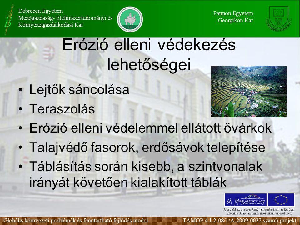 Erózió elleni védekezés lehetőségei