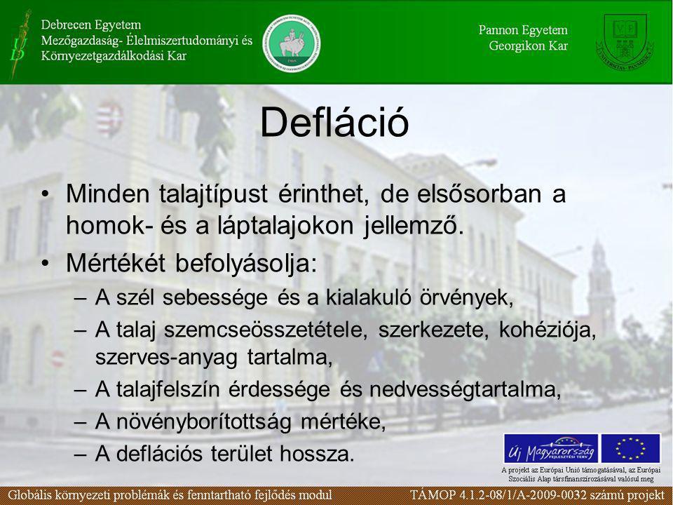 Defláció Minden talajtípust érinthet, de elsősorban a homok- és a láptalajokon jellemző. Mértékét befolyásolja: