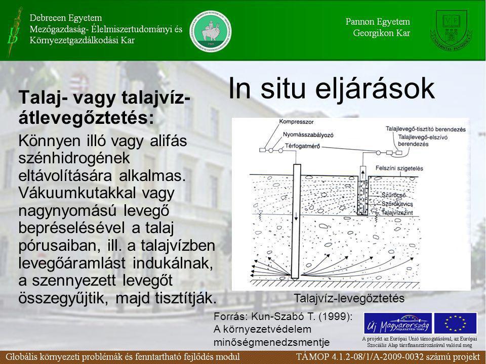 In situ eljárások Talaj- vagy talajvíz-átlevegőztetés: