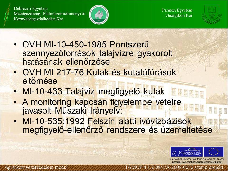 OVH MI-10-450-1985 Pontszerű szennyezőforrások talajvízre gyakorolt hatásának ellenőrzése