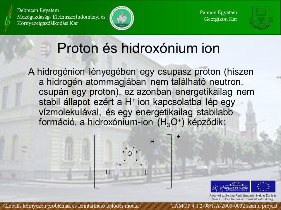 Proton és hidroxónium ion