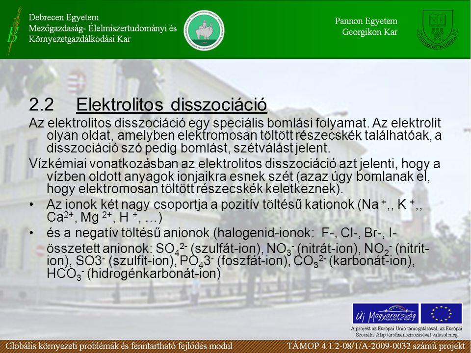2.2 Elektrolitos disszociáció