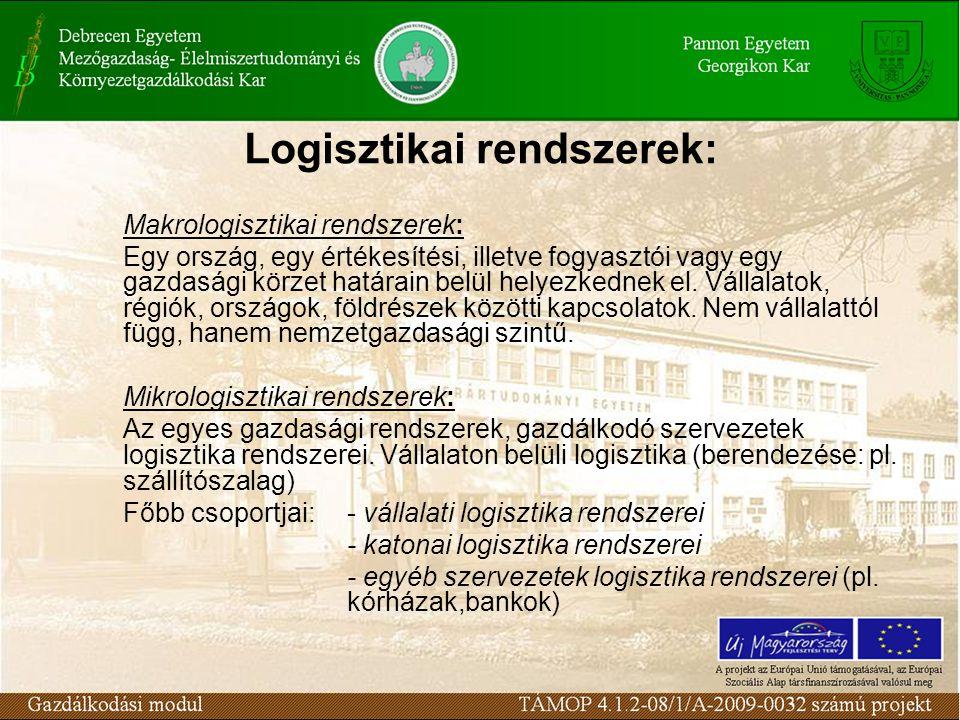 Logisztikai rendszerek: