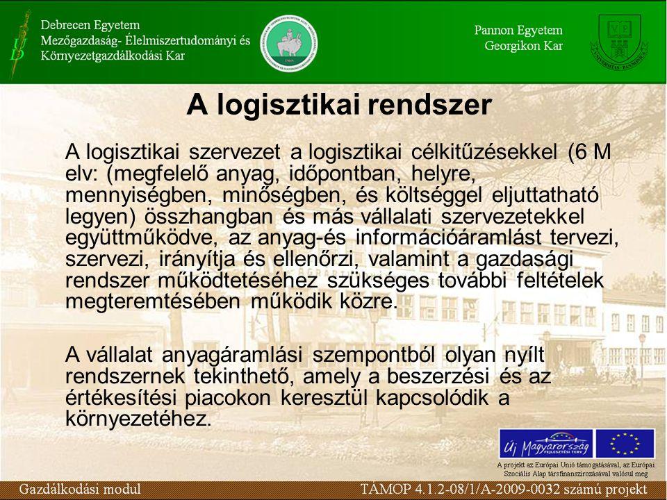 A logisztikai rendszer
