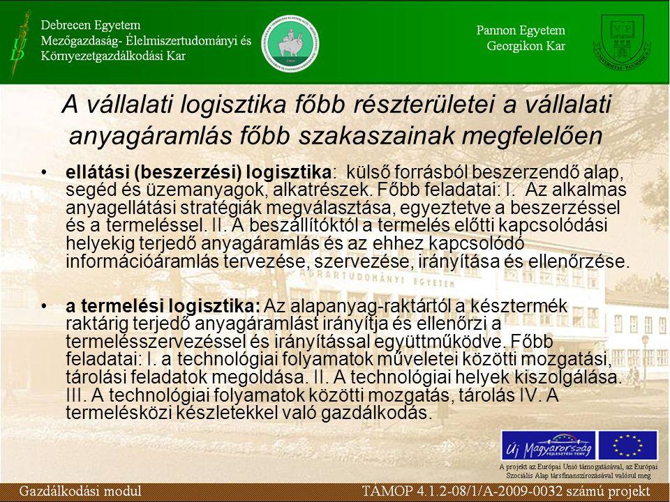 A vállalati logisztika főbb részterületei a vállalati anyagáramlás főbb szakaszainak megfelelően