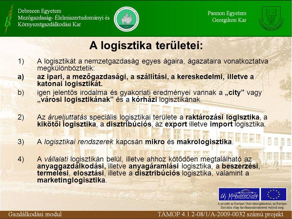 A logisztika területei: