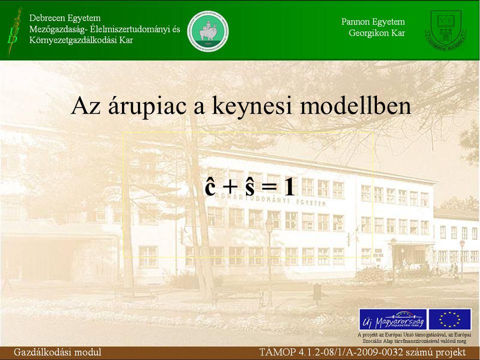 Az árupiac a keynesi modellben