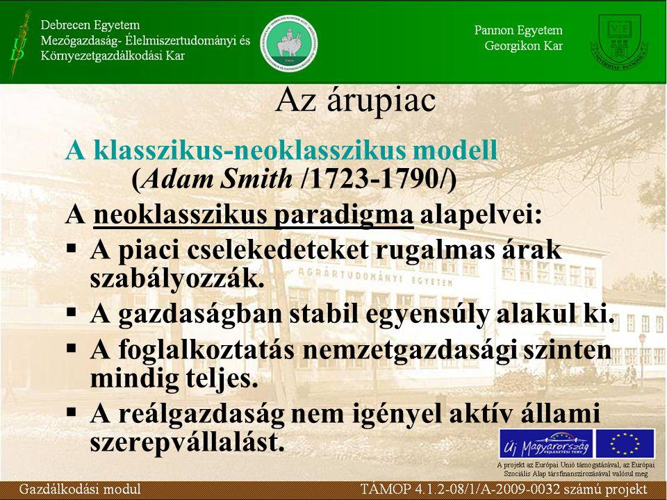 Az árupiac A klasszikus-neoklasszikus modell (Adam Smith /1723-1790/)