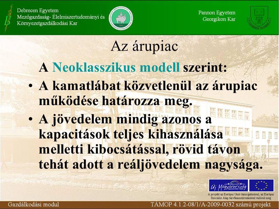 Az árupiac A Neoklasszikus modell szerint: