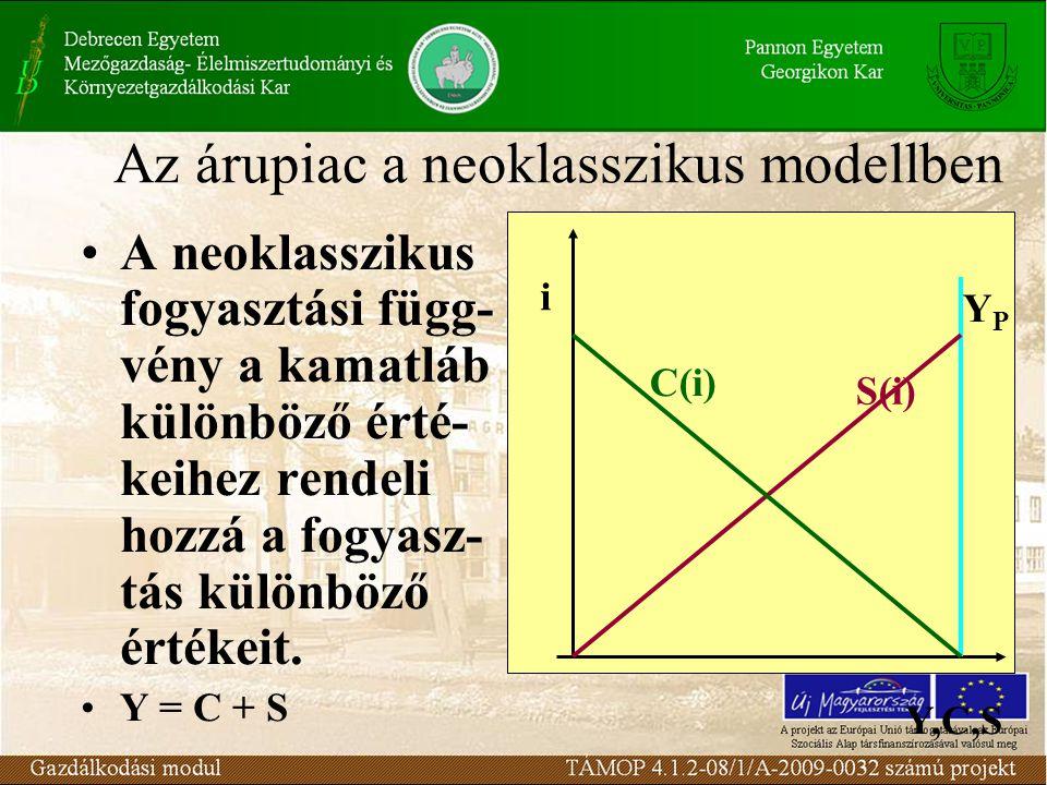 Az árupiac a neoklasszikus modellben