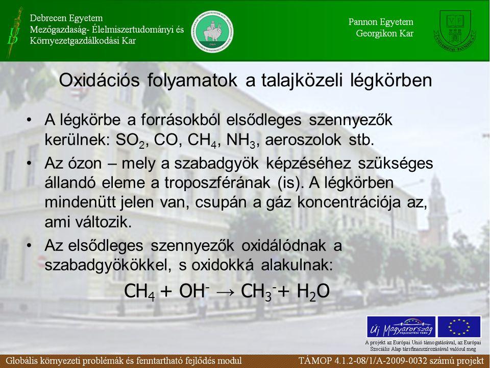 Oxidációs folyamatok a talajközeli légkörben
