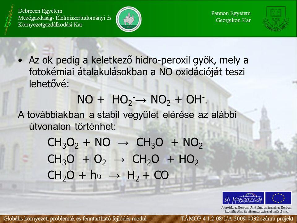 NO + HO2-→ NO2 + OH-. CH3O2 + NO → CH3O + NO2 CH3O + O2 → CH2O + HO2