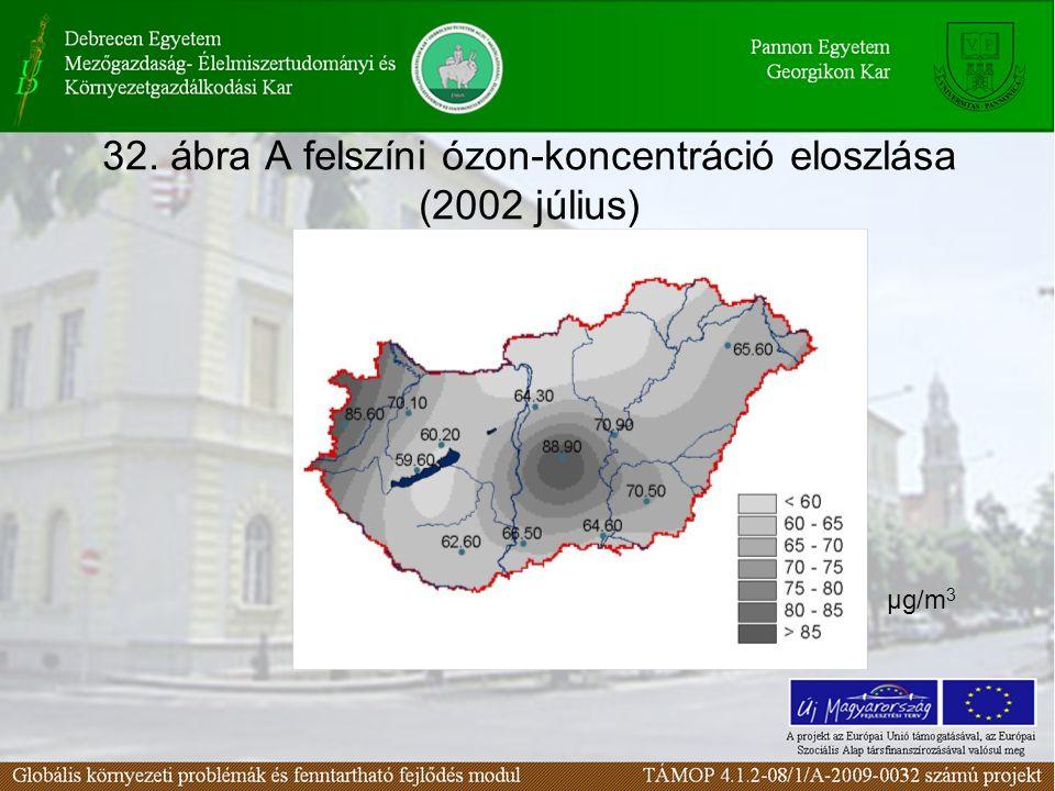 32. ábra A felszíni ózon-koncentráció eloszlása (2002 július)