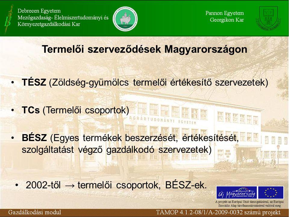 Termelői szerveződések Magyarországon