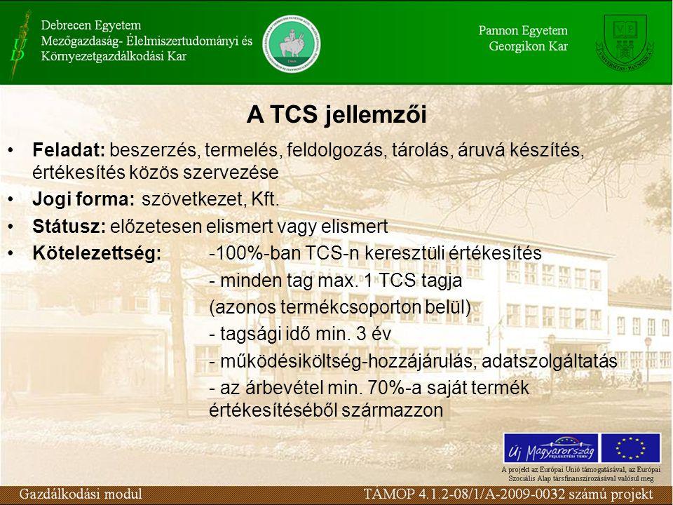 A TCS jellemzői Feladat: beszerzés, termelés, feldolgozás, tárolás, áruvá készítés, értékesítés közös szervezése.