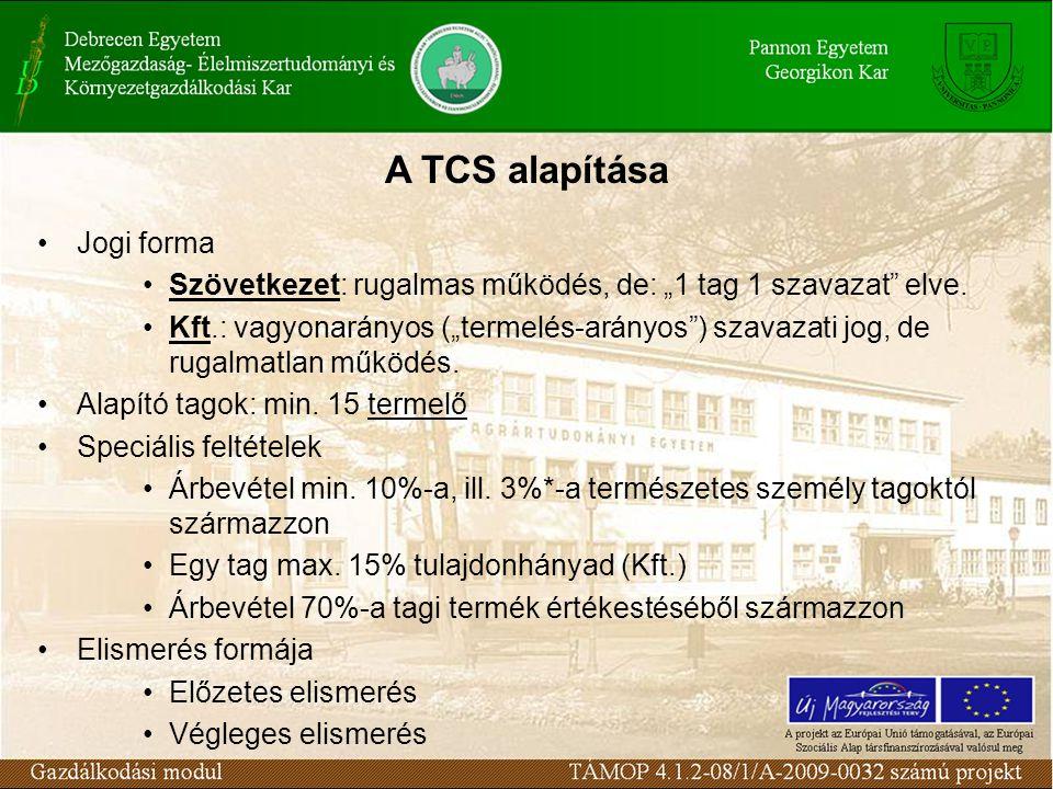 A TCS alapítása Jogi forma