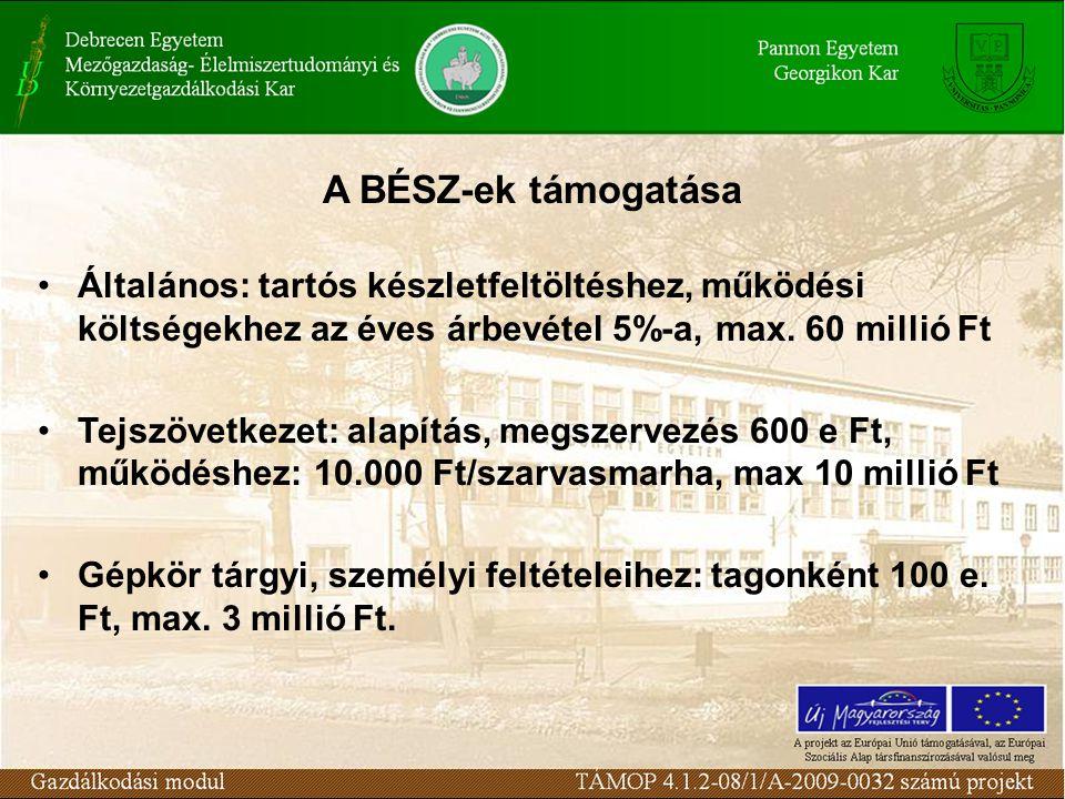 A BÉSZ-ek támogatása Általános: tartós készletfeltöltéshez, működési költségekhez az éves árbevétel 5%-a, max. 60 millió Ft.