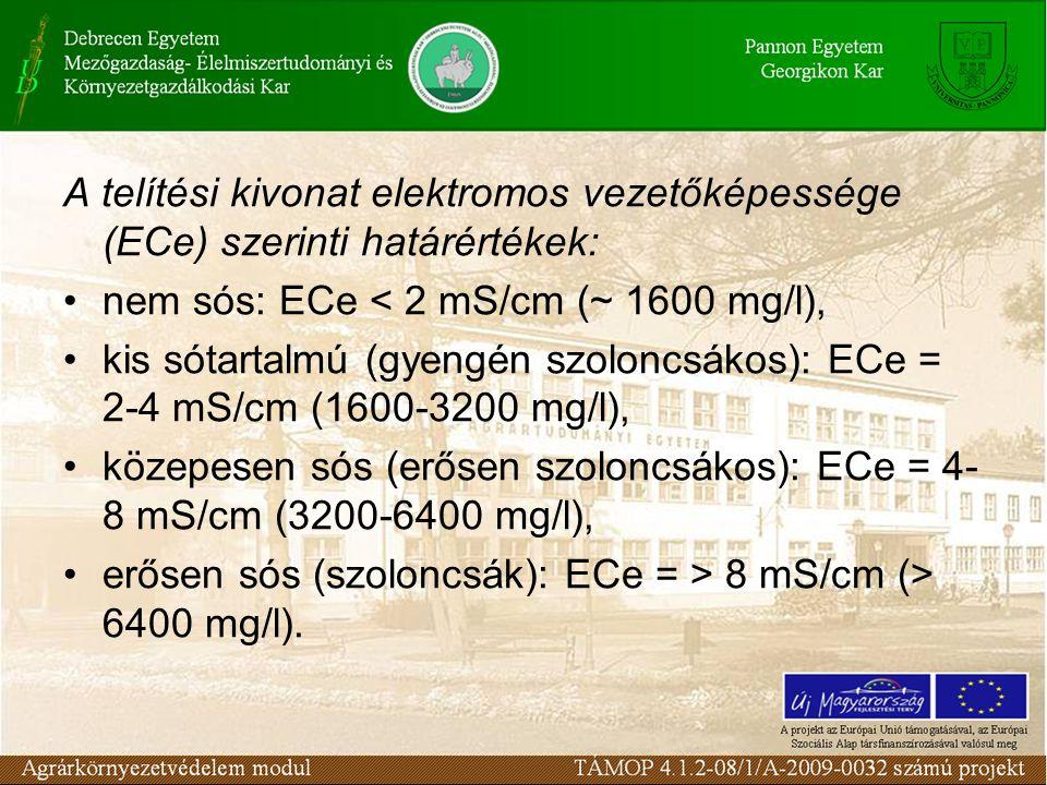 A telítési kivonat elektromos vezetőképessége (ECe) szerinti határértékek: