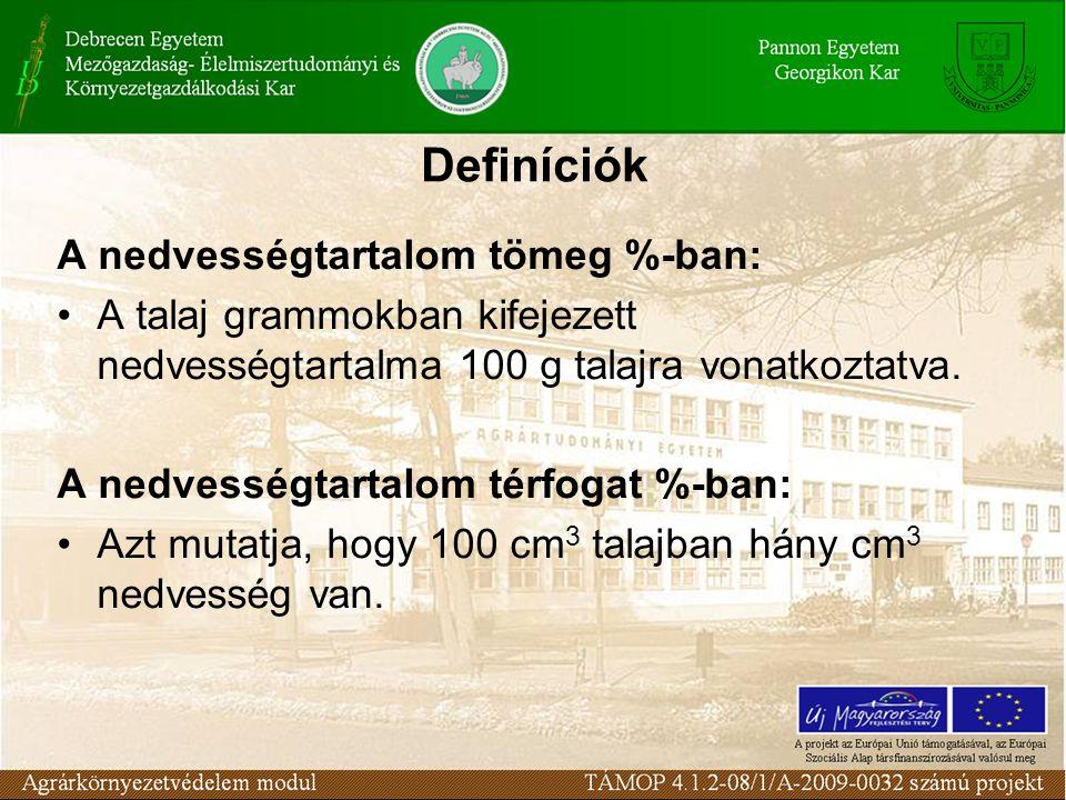 Definíciók A nedvességtartalom tömeg %-ban: