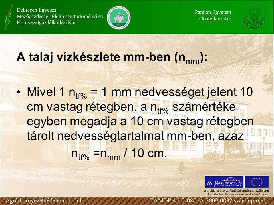 A talaj vízkészlete mm-ben (nmm):