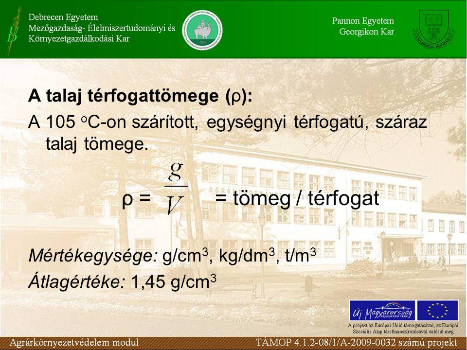 ρ = = tömeg / térfogat A talaj térfogattömege (ρ):