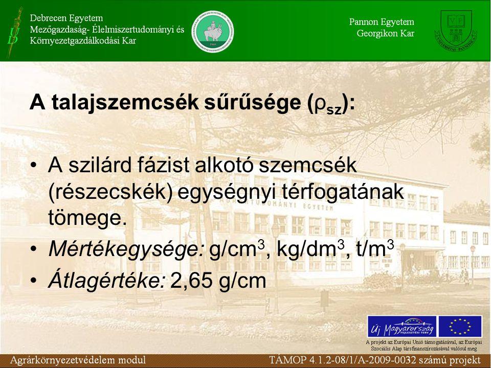 A talajszemcsék sűrűsége (ρsz):