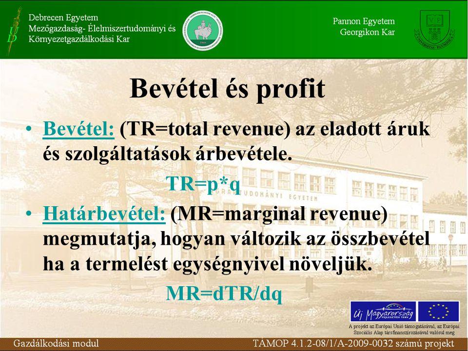 Bevétel és profit Bevétel: (TR=total revenue) az eladott áruk és szolgáltatások árbevétele. TR=p*q.