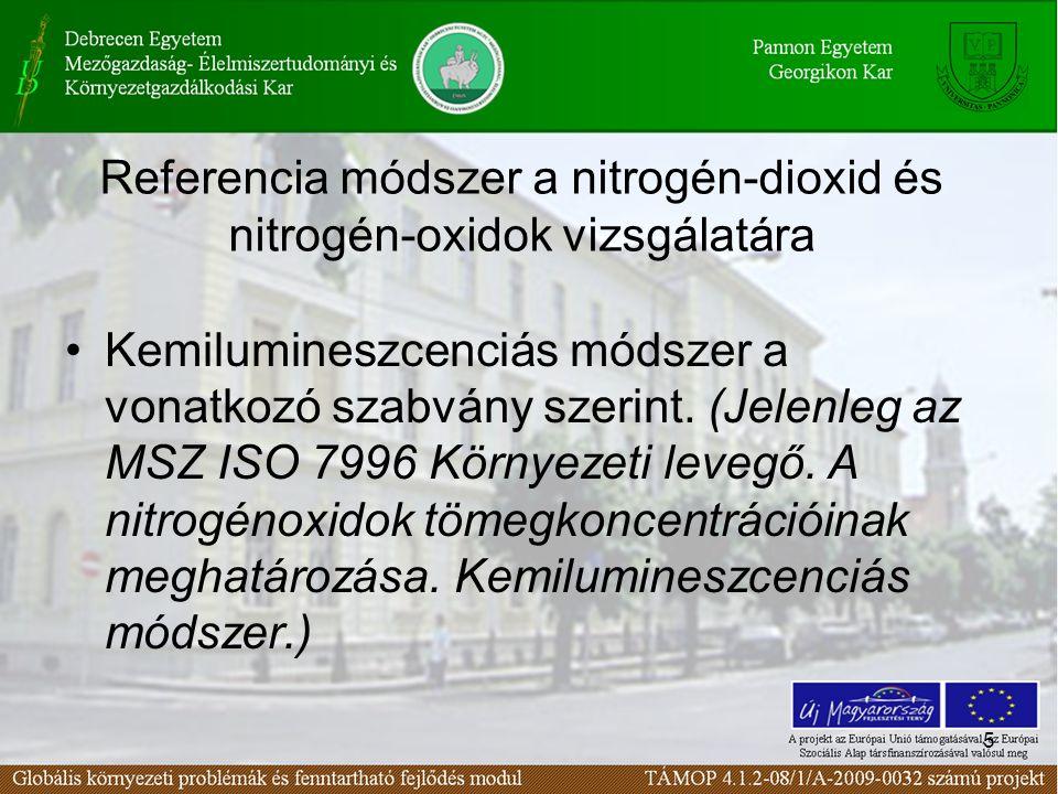 Referencia módszer a nitrogén-dioxid és nitrogén-oxidok vizsgálatára