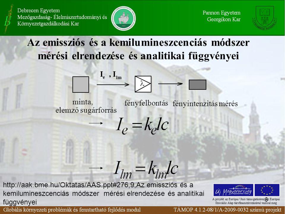 Az emissziós és a kemilumineszcenciás módszer mérési elrendezése és analitikai függvényei