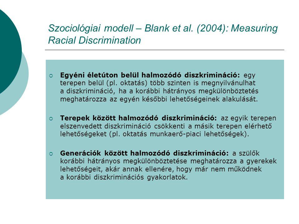 Szociológiai modell – Blank et al
