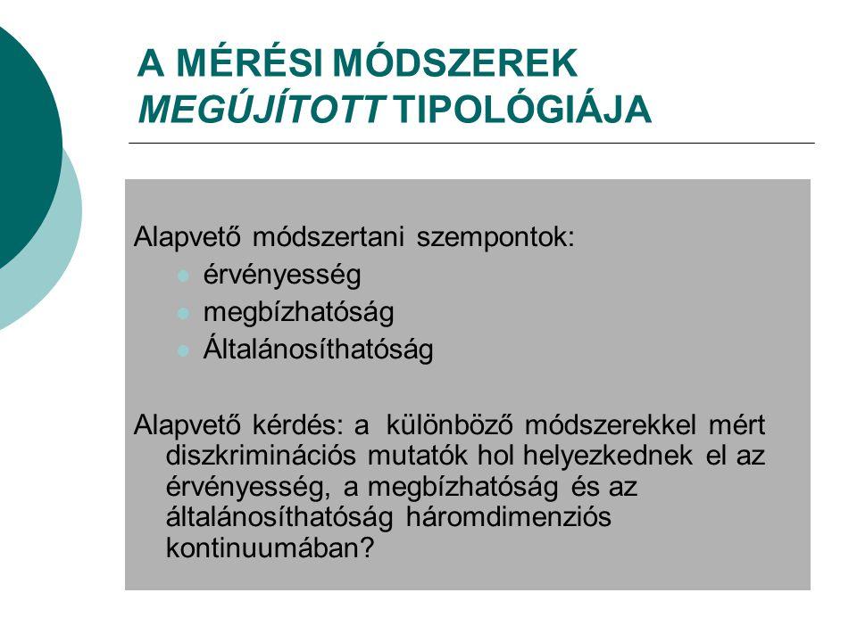 A MÉRÉSI MÓDSZEREK MEGÚJÍTOTT TIPOLÓGIÁJA