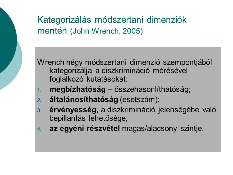 Kategorizálás módszertani dimenziók mentén (John Wrench, 2005)