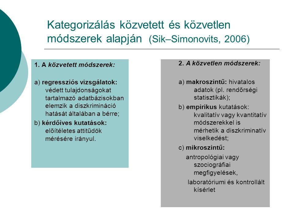 Kategorizálás közvetett és közvetlen módszerek alapján (Sik–Simonovits, 2006)