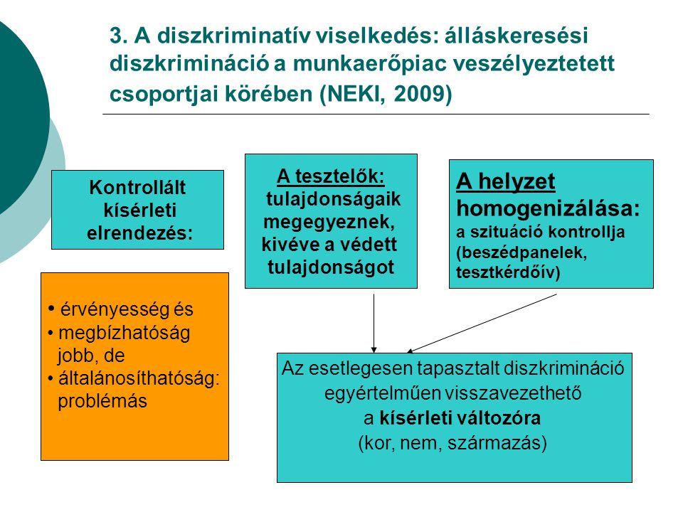 3. A diszkriminatív viselkedés: álláskeresési diszkrimináció a munkaerőpiac veszélyeztetett csoportjai körében (NEKI, 2009)