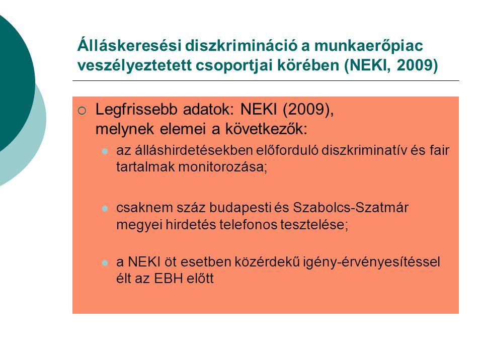 Legfrissebb adatok: NEKI (2009), melynek elemei a következők: