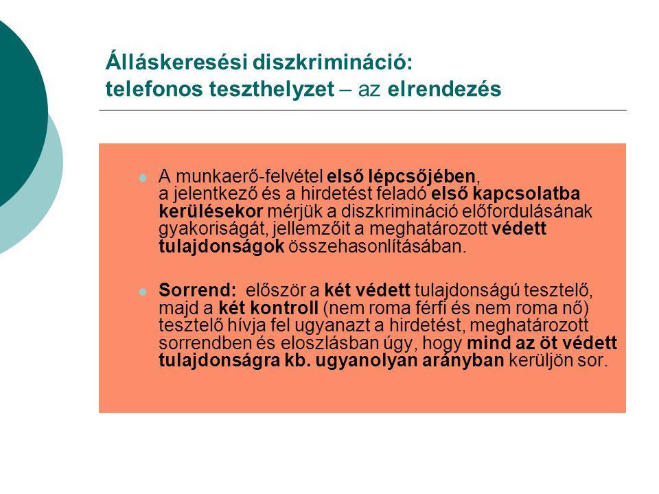 Álláskeresési diszkrimináció: telefonos teszthelyzet – az elrendezés
