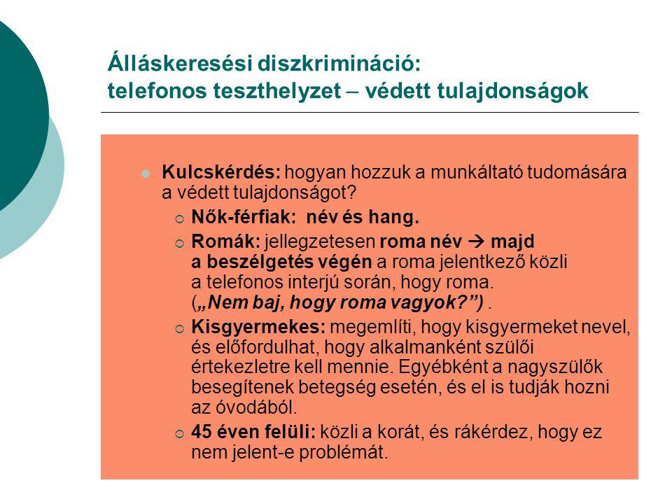 Álláskeresési diszkrimináció: telefonos teszthelyzet – védett tulajdonságok