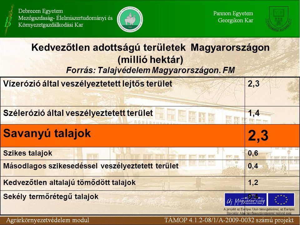 Kedvezőtlen adottságú területek Magyarországon (millió hektár) Forrás: Talajvédelem Magyarországon. FM