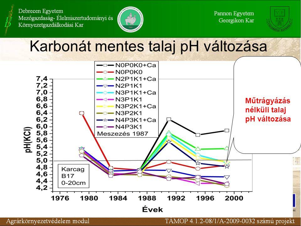 Karbonát mentes talaj pH változása