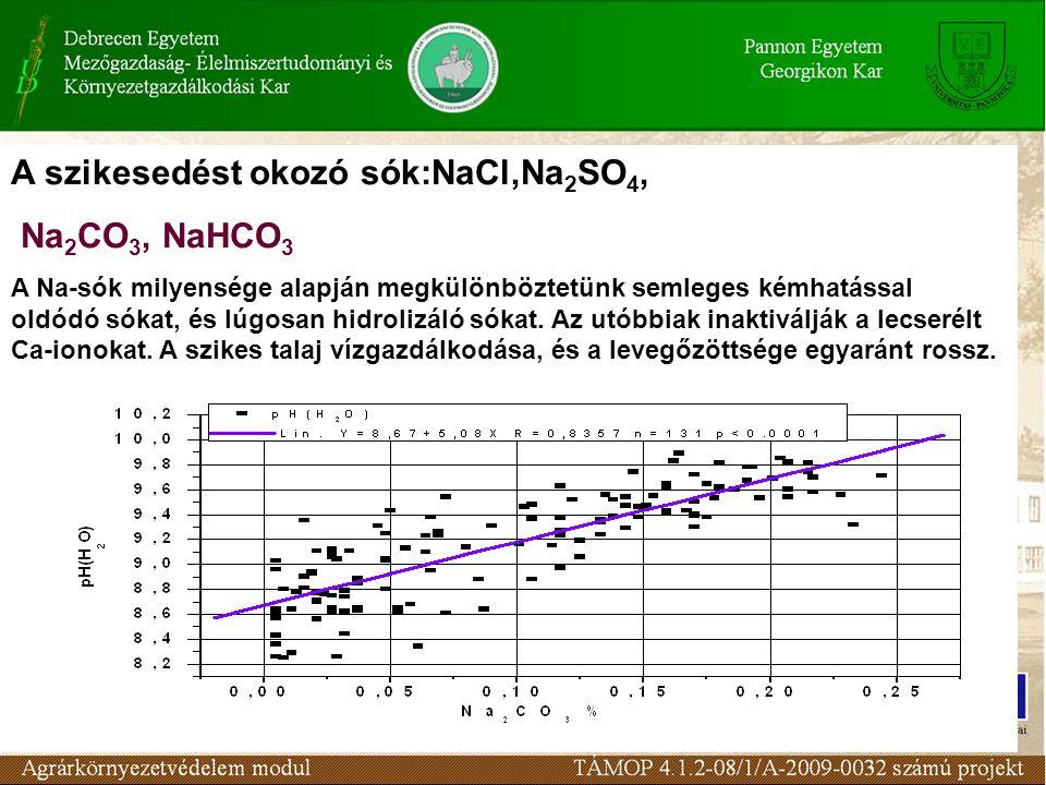 A szikesedést okozó sók:NaCl,Na2SO4, Na2CO3, NaHCO3