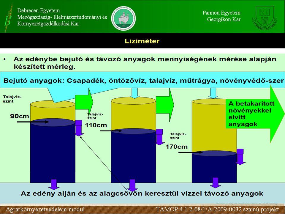 A liziméterben mesterségesen vannak beállítva 90, 110 és 170 cm-es talajvízszintek.