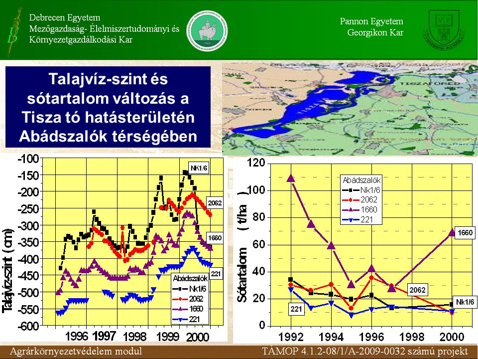 Talajvíz-szint és sótartalom változás a Tisza tó hatásterületén Abádszalók térségében