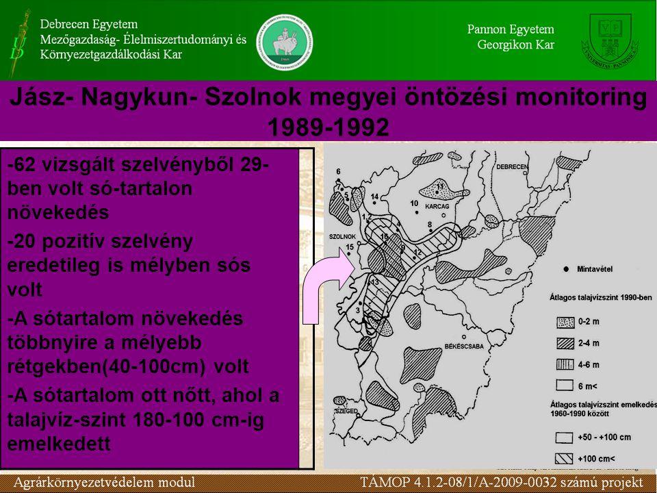 Jász- Nagykun- Szolnok megyei öntözési monitoring 1989-1992