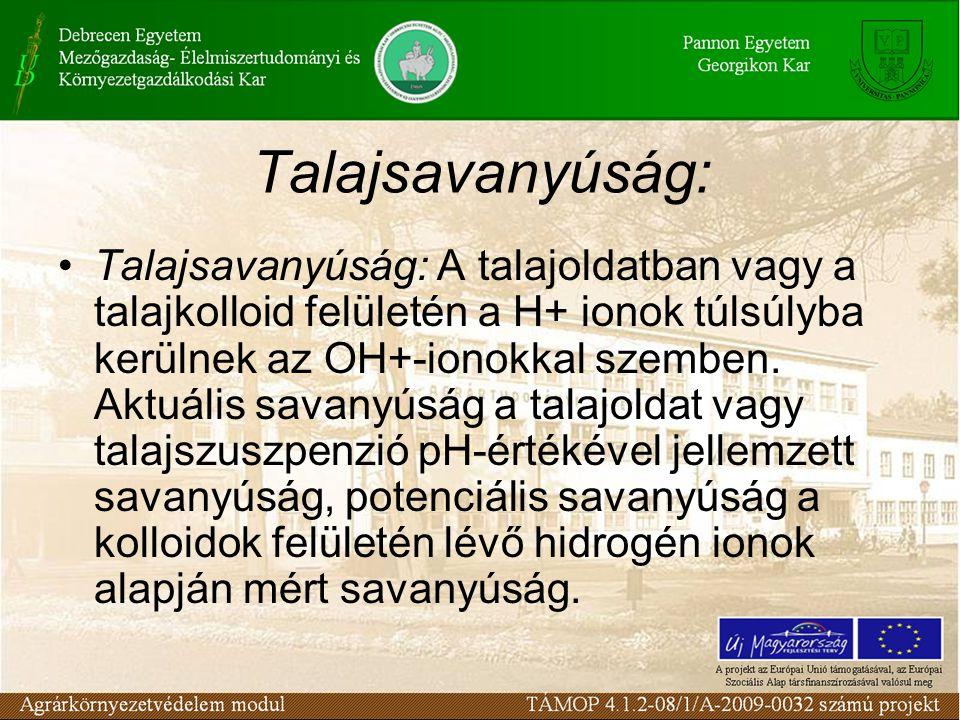 Talajsavanyúság: