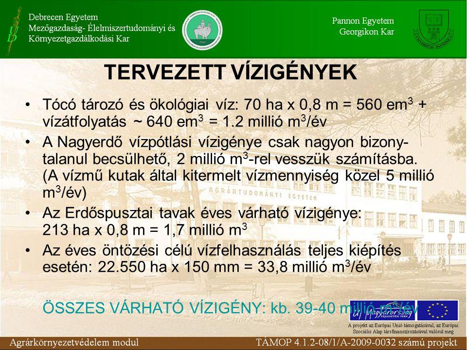 ÖSSZES VÁRHATÓ VÍZIGÉNY: kb. 39-40 millió m3/év