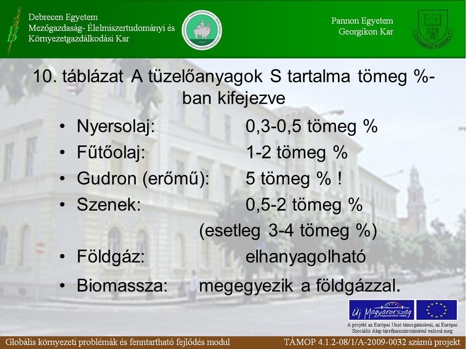 10. táblázat A tüzelőanyagok S tartalma tömeg %-ban kifejezve