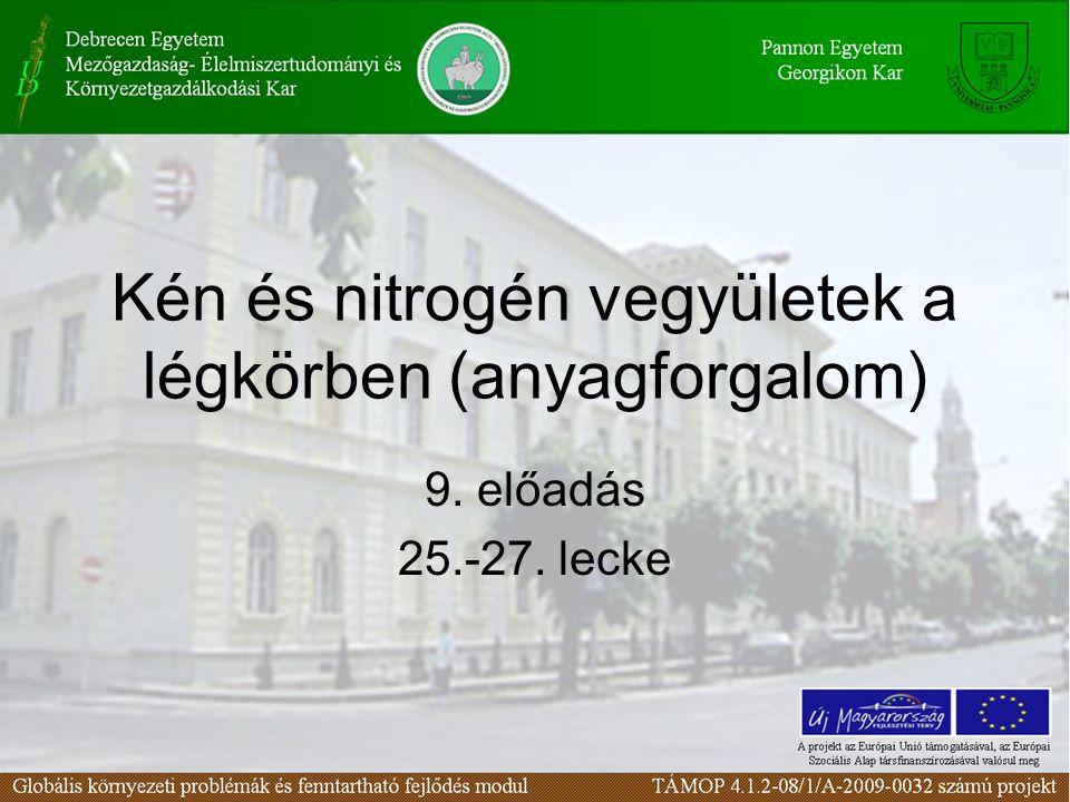 Kén és nitrogén vegyületek a légkörben (anyagforgalom)