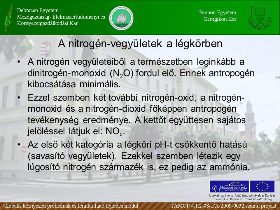 A nitrogén-vegyületek a légkörben