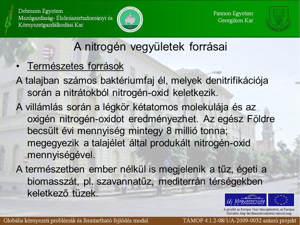 A nitrogén vegyületek forrásai