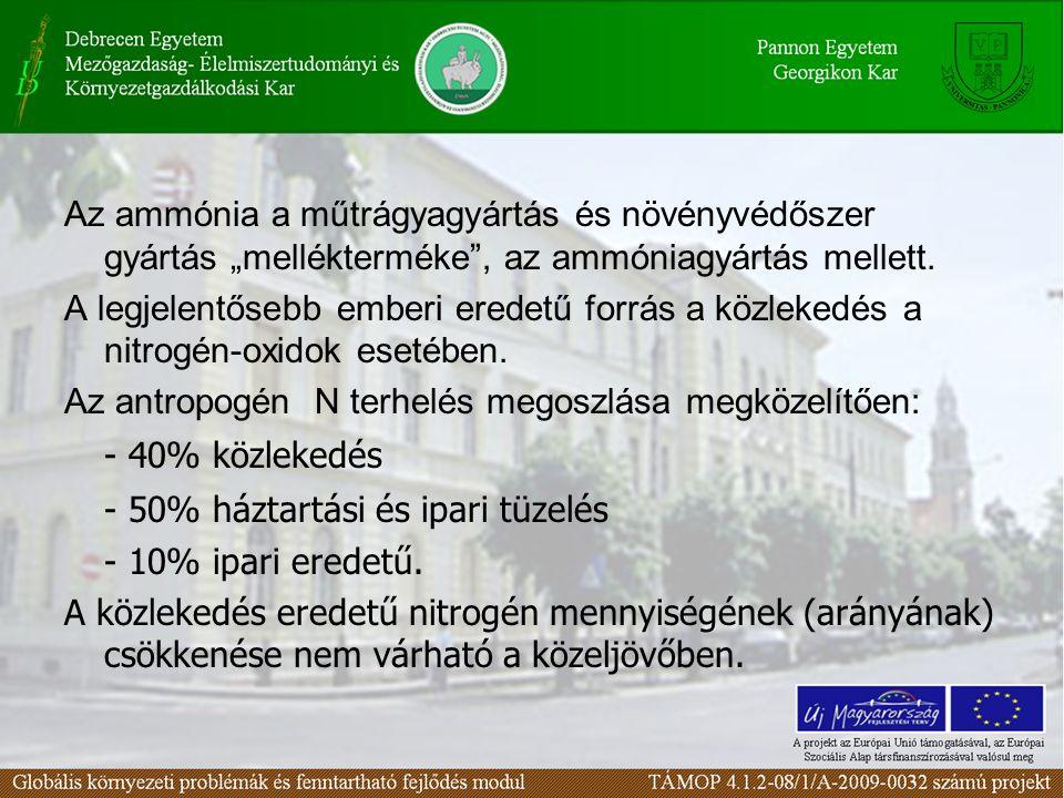 """Az ammónia a műtrágyagyártás és növényvédőszer gyártás """"mellékterméke , az ammóniagyártás mellett."""